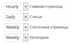 Частота посещения поисковиками