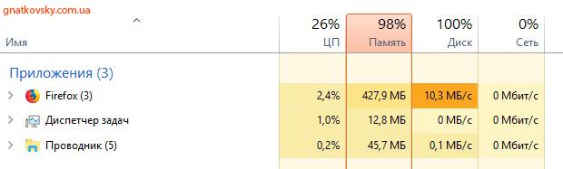 Firefox нагрузка на HDD