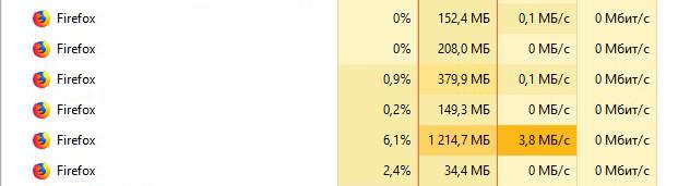 Firefox процессы для каждой вкладки