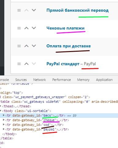 Как добавить текст на страницу Заказ принят после оформления и покупки товара в WooCommerce WordPress